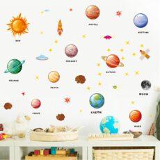 Falmatrica gyerekszobába, bolygók, naprendszer, ufó, rakéta